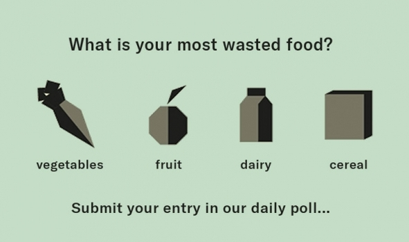 Poll - What is your most wasted food?